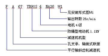 F平行�S斜�X��p速�C型�表示方法