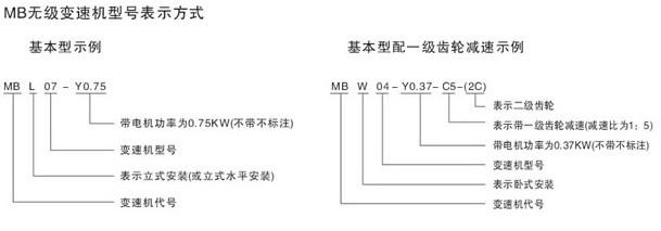 MB无级变速机型号表示方法