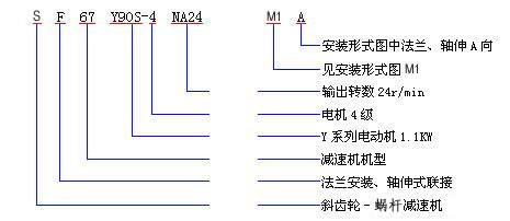 S斜齒輪蝸桿減速機型號表示
