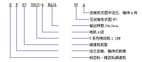 K螺旋锥齿轮减速机型号表示