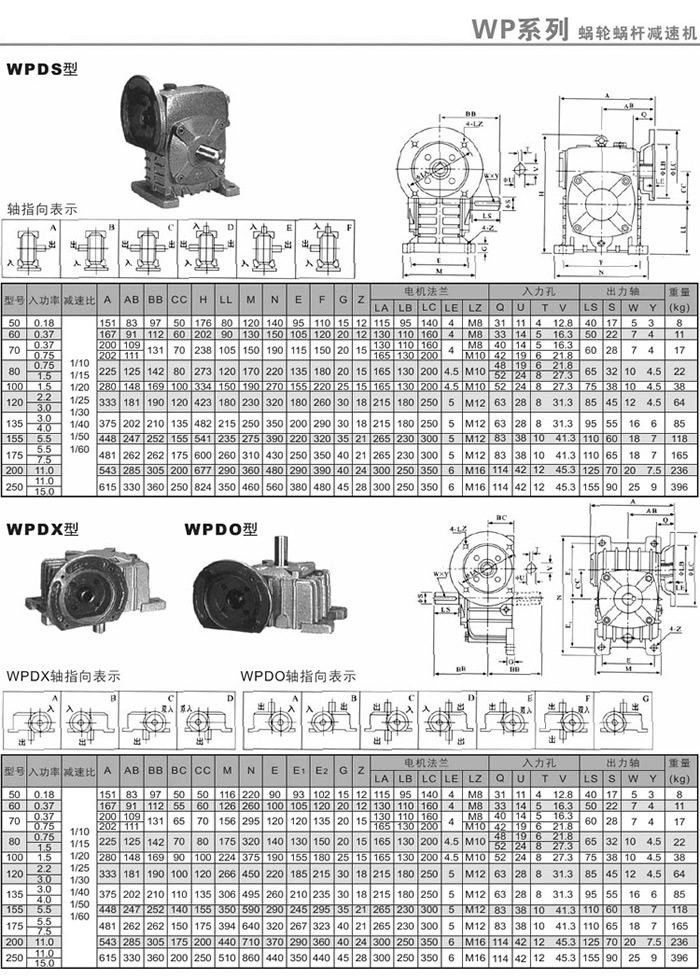 WPDS、WPDX 、WPDO���p速�C安�b尺寸及重量