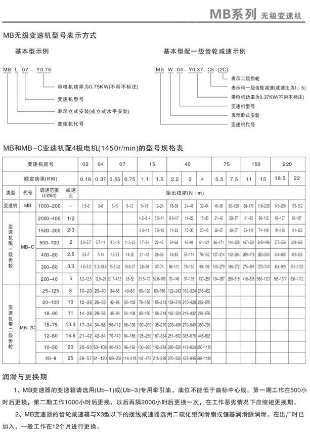 MB无级变速机选项参数表
