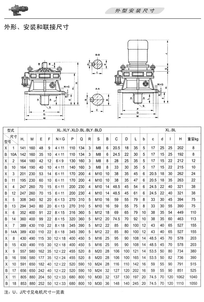 X、B�[����p速�C�渭�立式�p速�C外形安�b尺寸