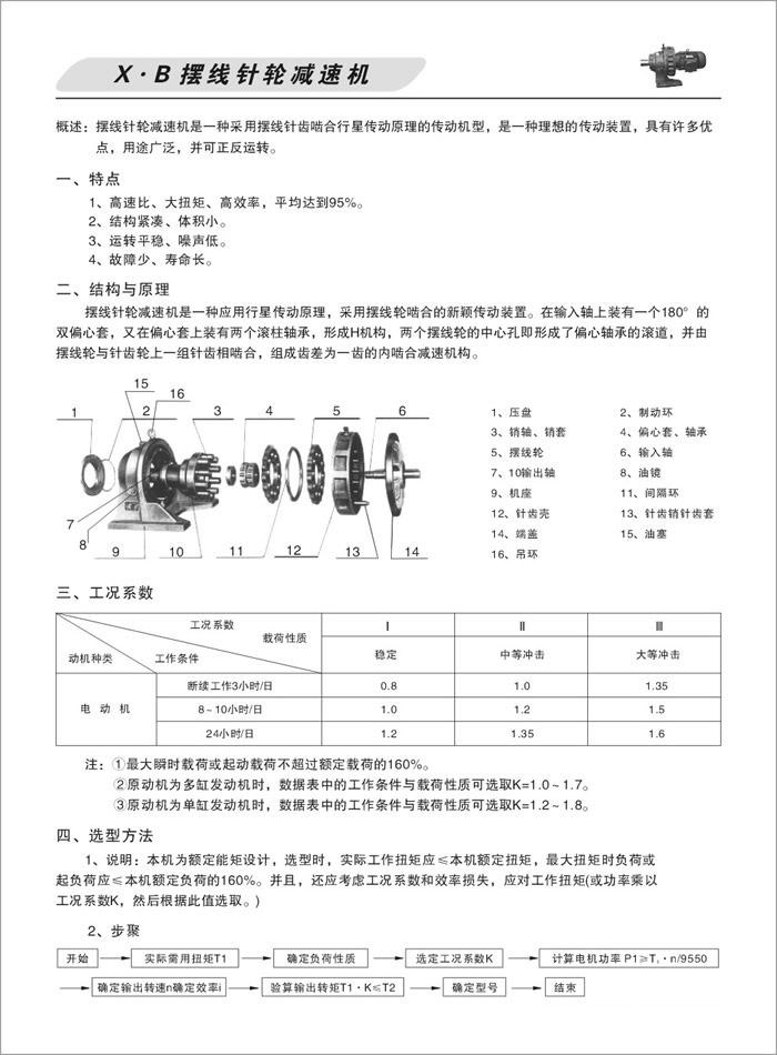 X、B�[��p速�C概述、工作原理和�Y��、�x型方法