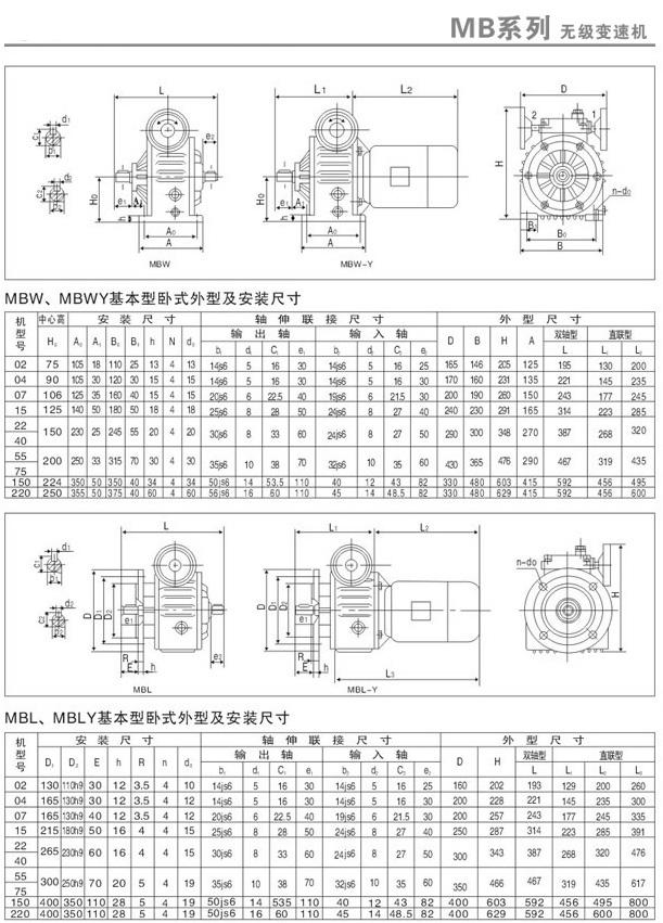 MB无级变速机外型安装尺寸