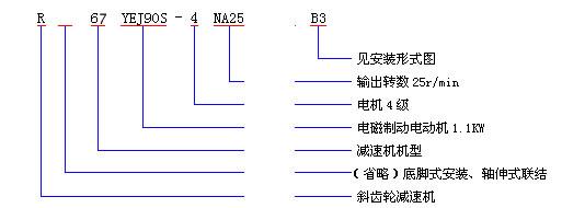 R同�S式斜�X��p速�C型�表示